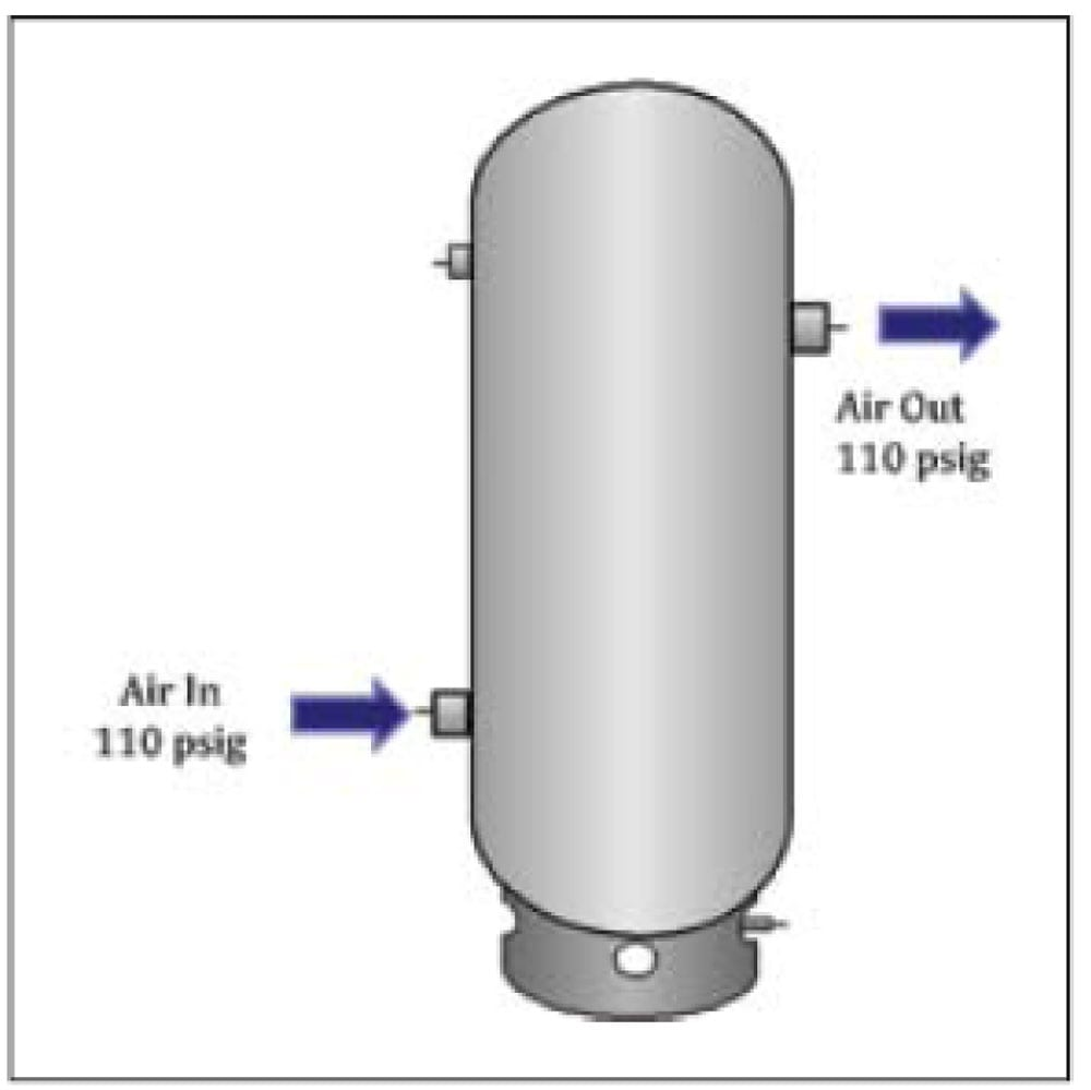 compressed air system useable storage
