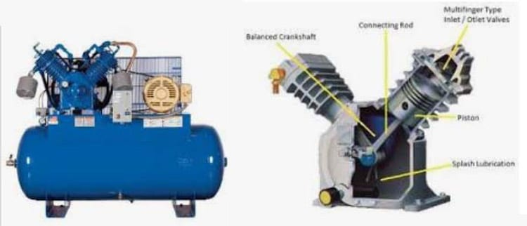 reciprocating air compressors for sale sydney