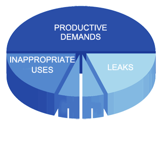 compressed air leak detection audit